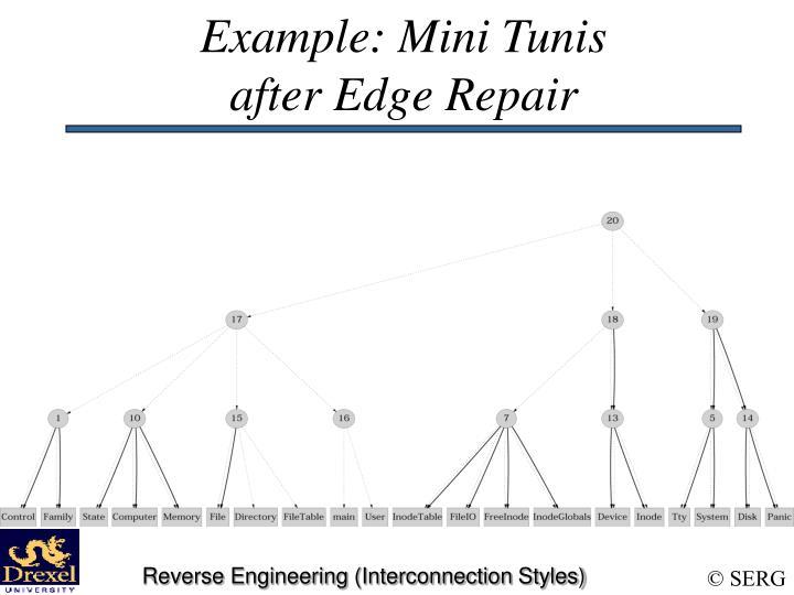 Example: Mini Tunis