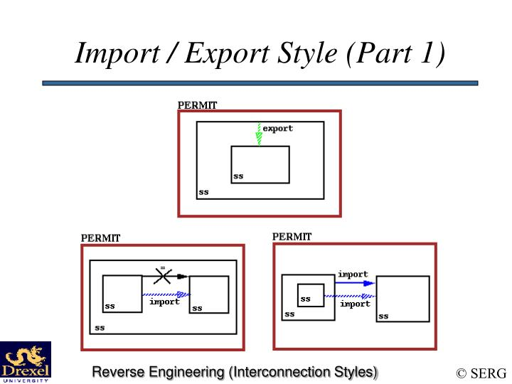 Import / Export Style (Part 1)