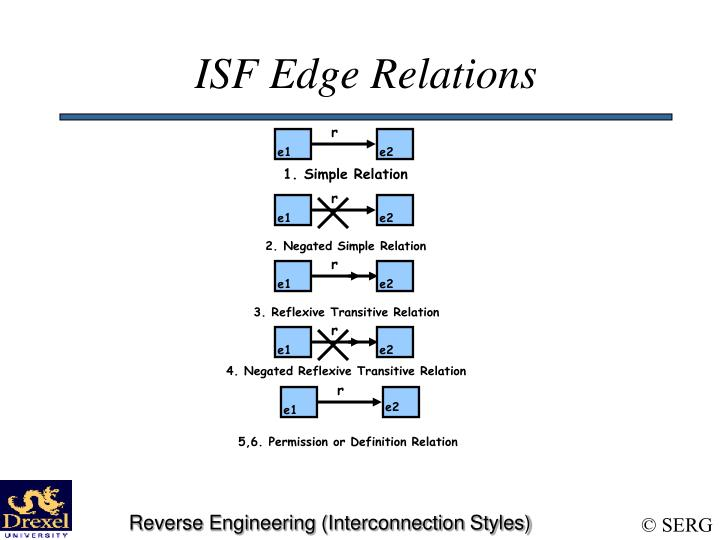ISF Edge Relations