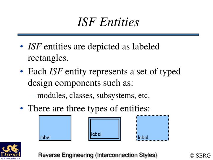 ISF Entities