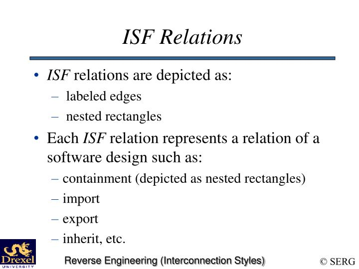 ISF Relations