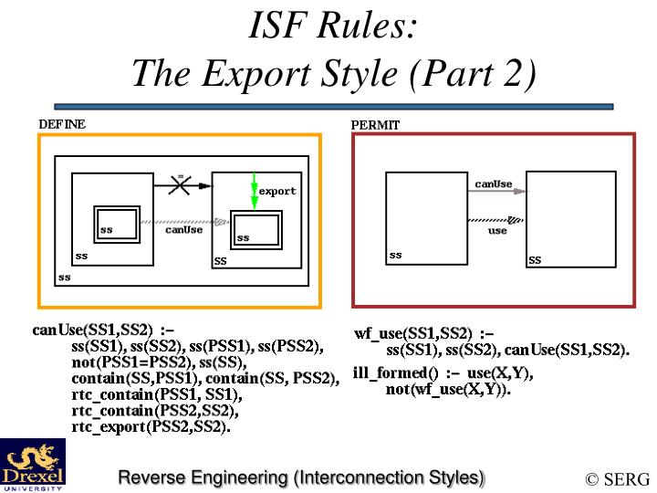 ISF Rules: