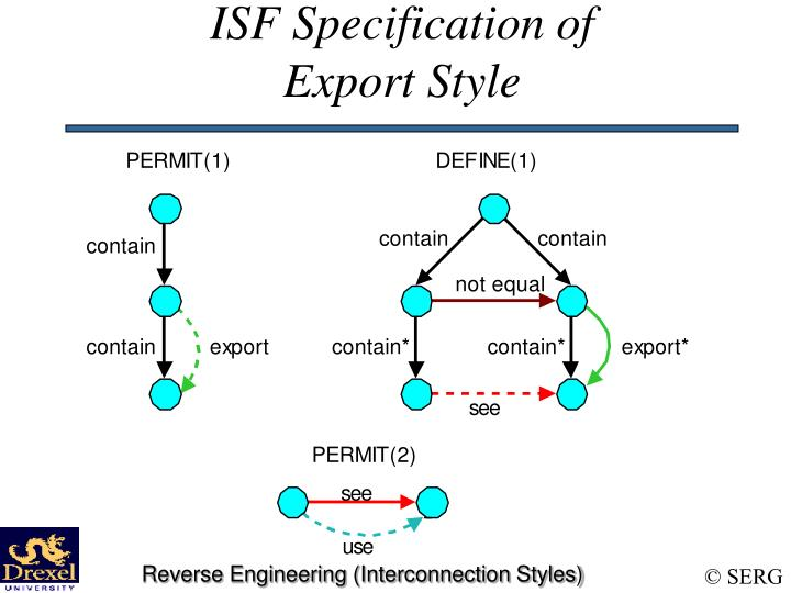 ISF Specification of