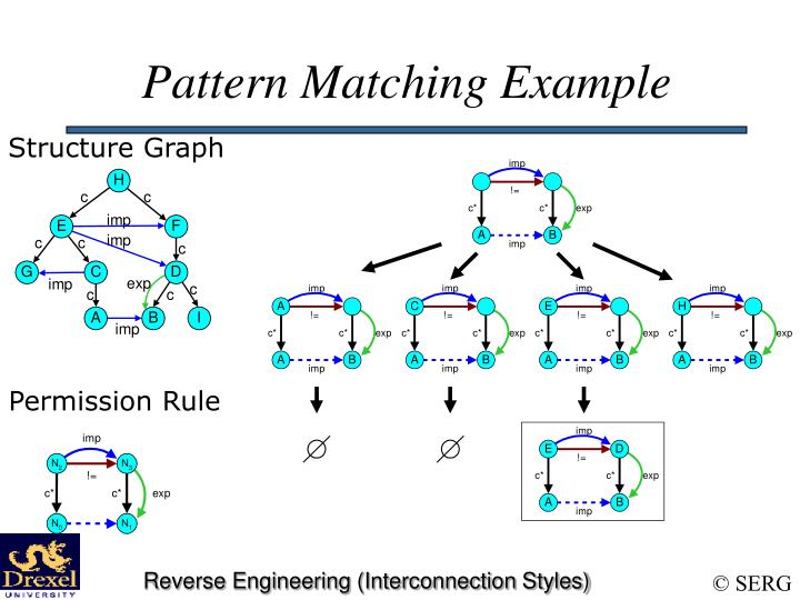 Pattern Matching Example