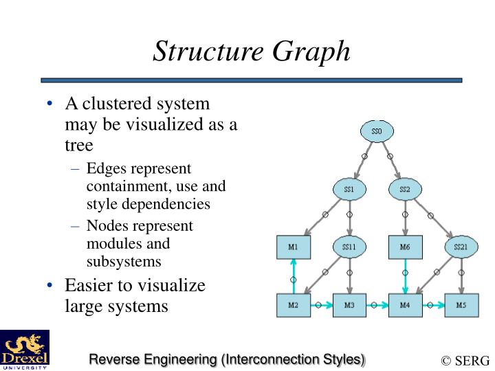 A clustered system may be visualized as a tree