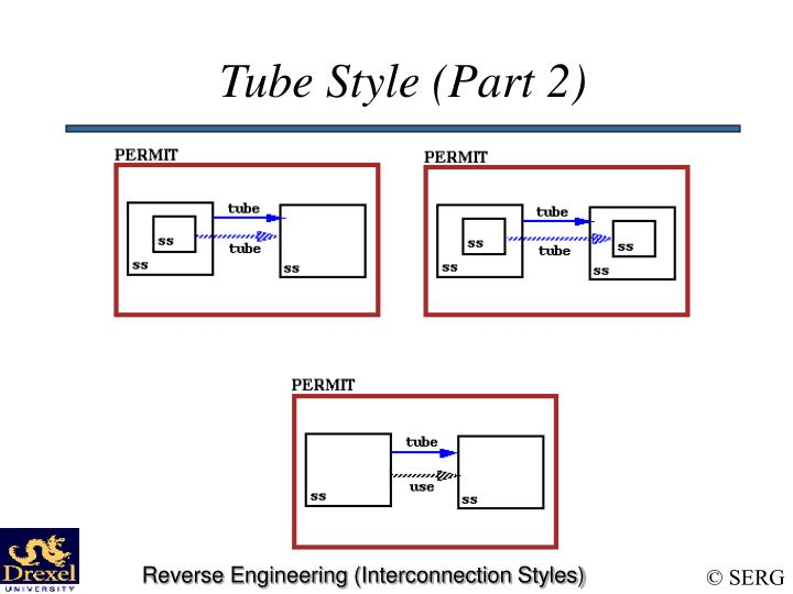 Tube Style (Part 2)