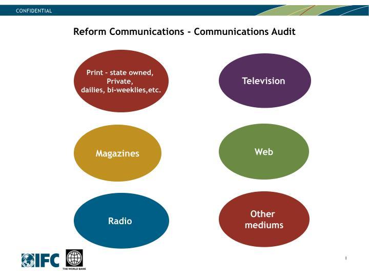 Reform Communications - Communications Audit