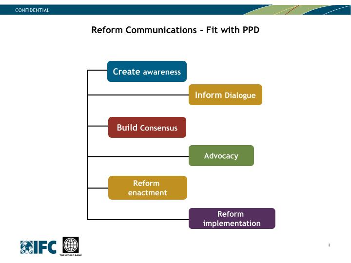 Reform Communications - Fit with PPD