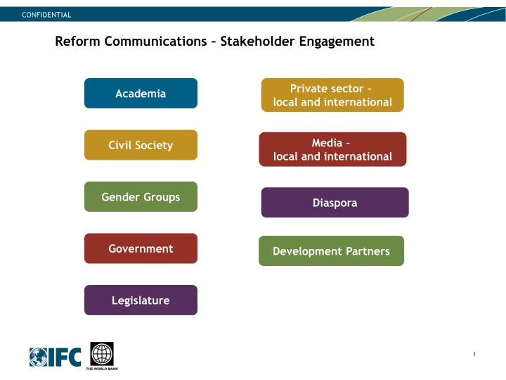 Reform Communications – Stakeholder Engagement