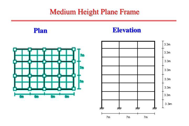 Medium Height Plane Frame