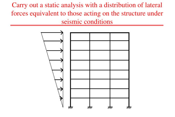 Carry out a static analysis with a distribution of lateral  forces equivalent to those acting on the structure under seismic conditions