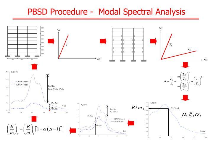 PBSD Procedure -  Modal Spectral Analysis