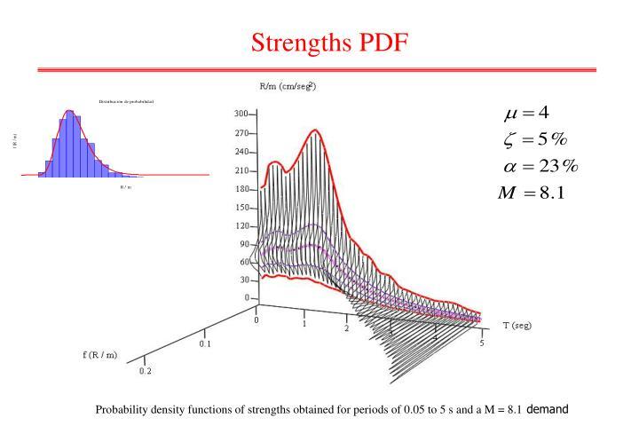 Strengths PDF