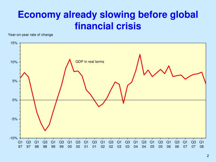 Economy already slowing before global financial crisis