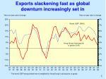 exports slackening fast as global downturn increasingly set in