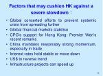 factors that may cushion hk against a severe slowdown