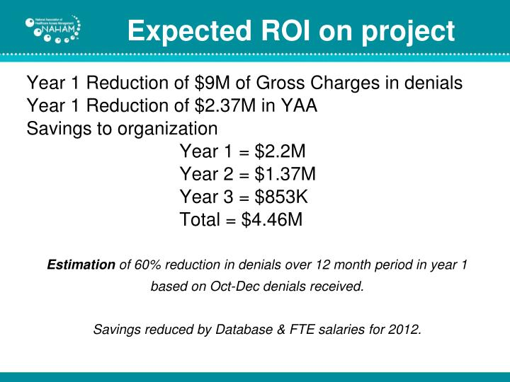 Expected ROI on project