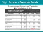 october december denials