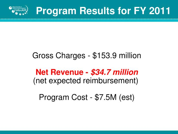Program Results for FY 2011