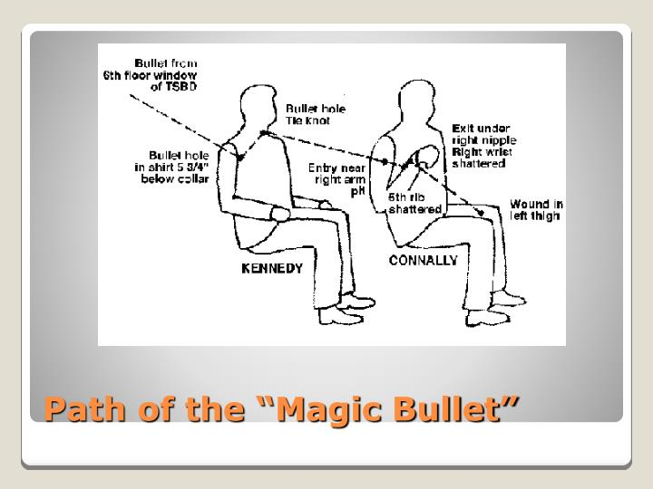 "Path of the ""Magic Bullet"""