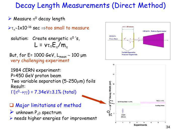 Decay Length Measurements (Direct Method)