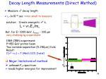 decay length measurements direct method