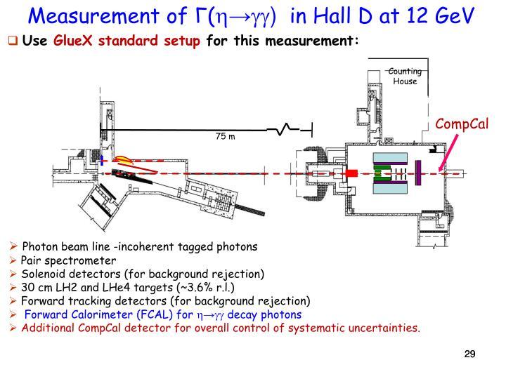 Measurement of Γ(