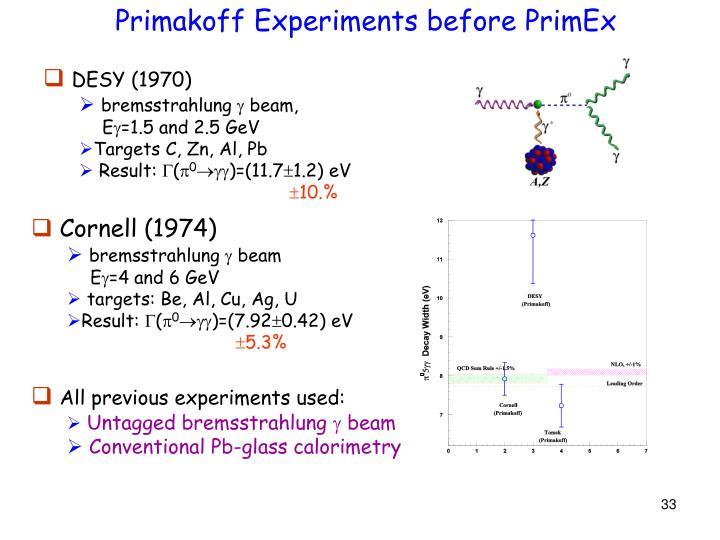 Primakoff Experiments before PrimEx