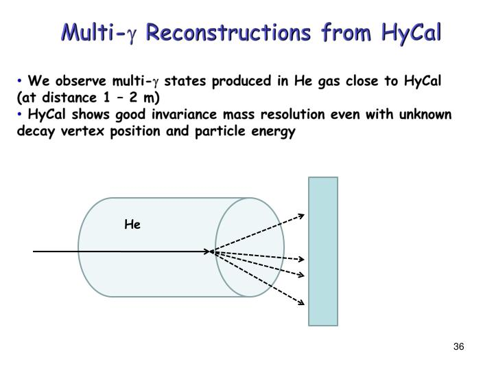 Multi- Reconstructions from