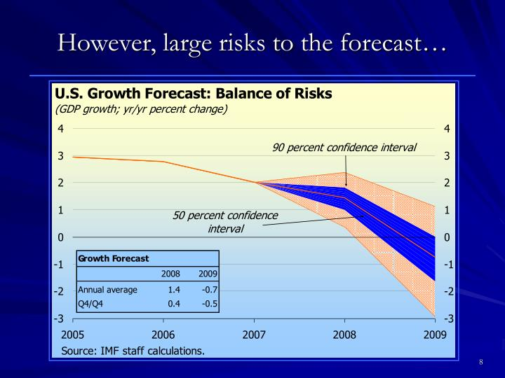 However, large risks to the forecast…