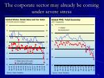 the corporate sector may already be coming under severe stress