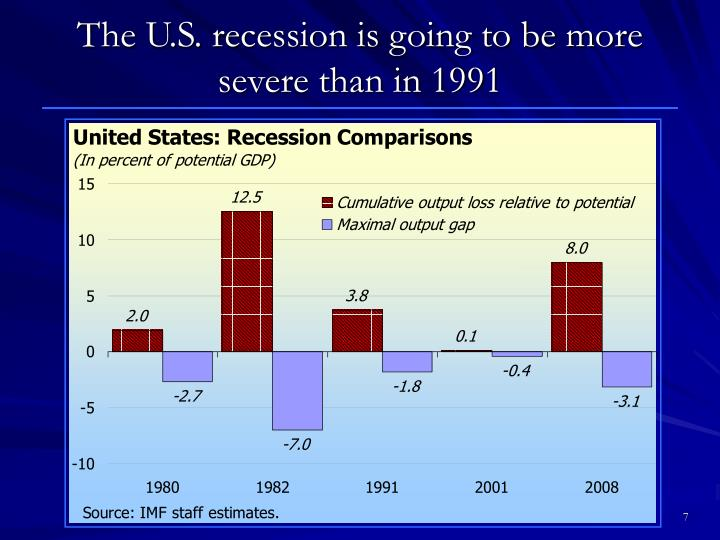 The U.S. recession is going to be more