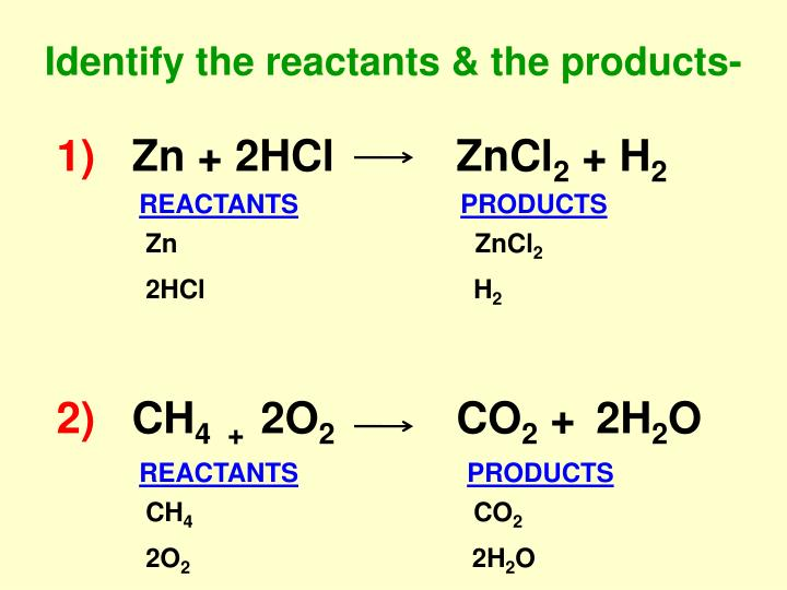 Identify the reactants & the products-
