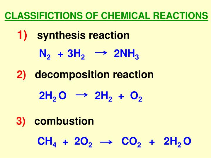 CLASSIFICTIONS OF CHEMICAL REACTIONS