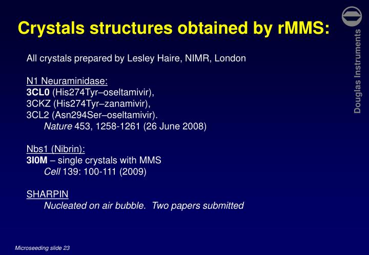 Crystals structures obtained by