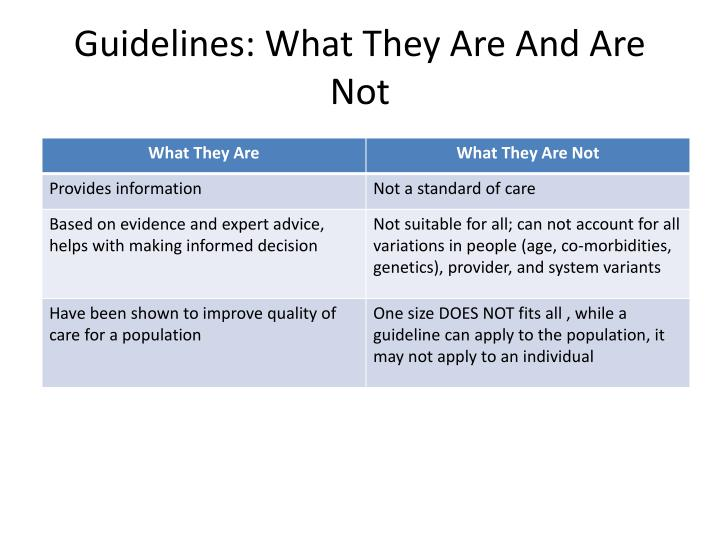 Guidelines: What They Are And Are Not