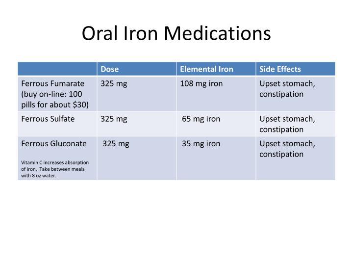 Oral Iron Medications