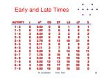 early and late times1
