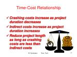 time cost relationship