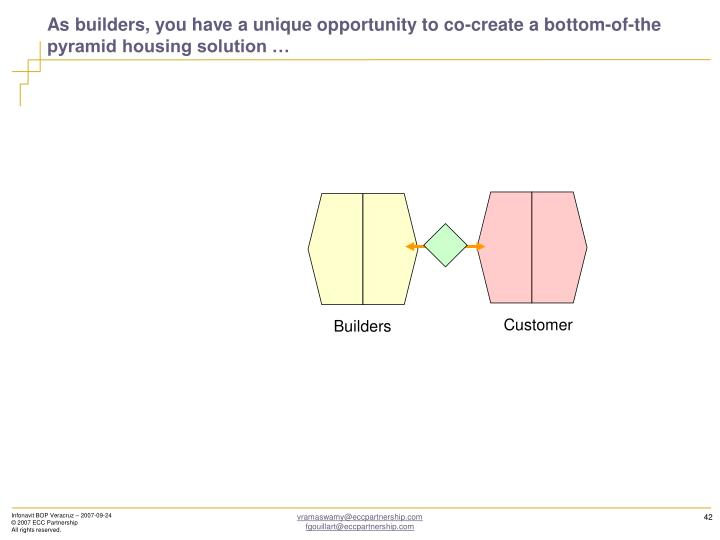 As builders, you have a unique opportunity to co-create a bottom-of-the pyramid housing solution …