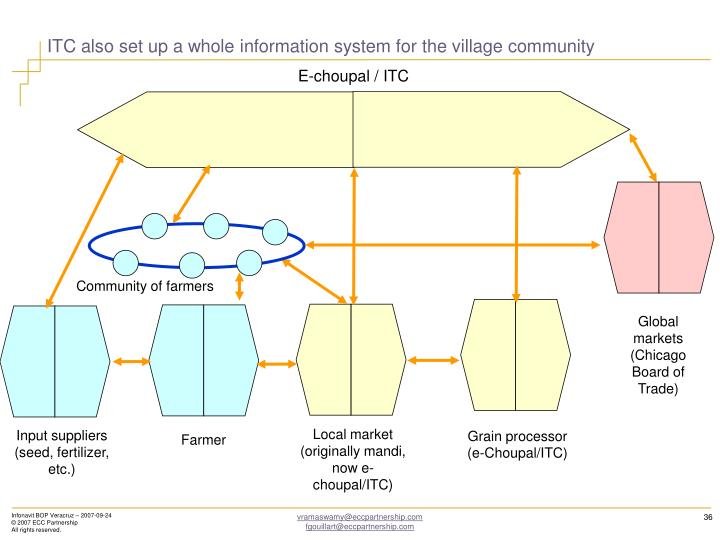 ITC also set up a whole information system for the village community