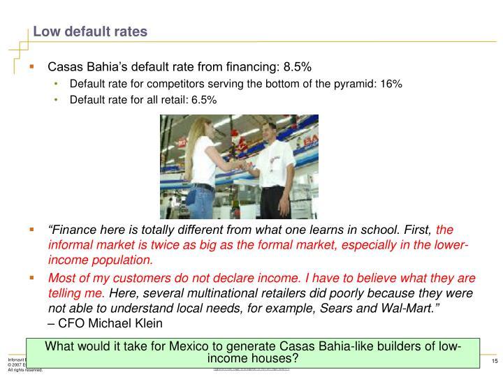 Low default rates