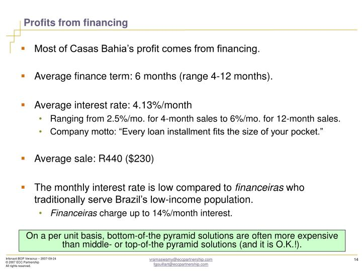 Profits from financing