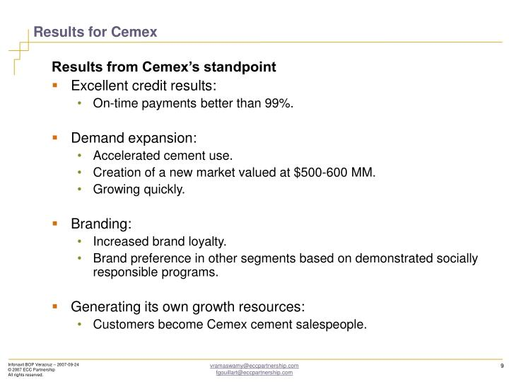 Results for Cemex