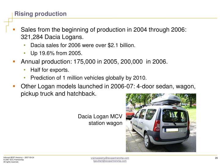Rising production