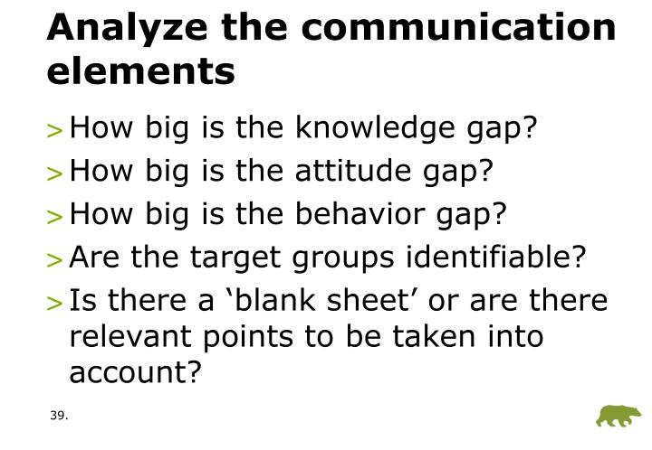 Analyze the communication elements