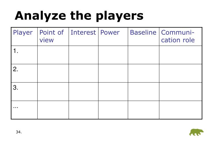 Analyze the players