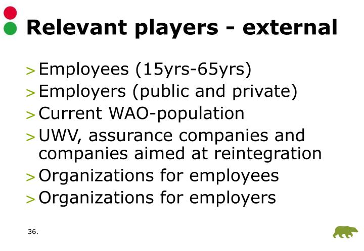 Relevant players - external