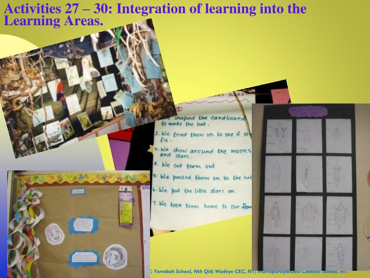 Activities 27 – 30: Integration of learning into the Learning Areas.
