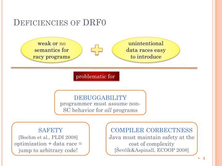 Deficiencies of DRF0